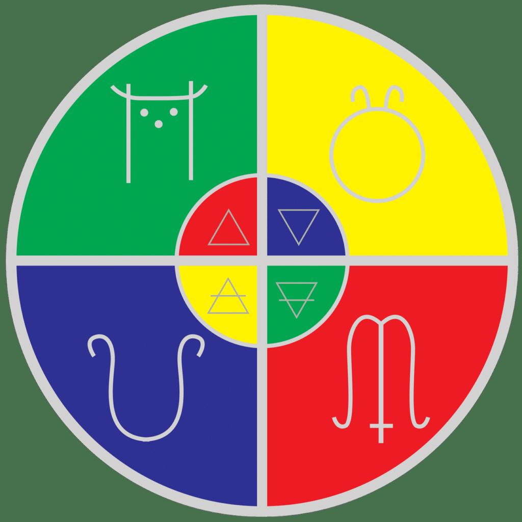 Βασική Δομή & Ενδυμασία ελλάδα wicca coven