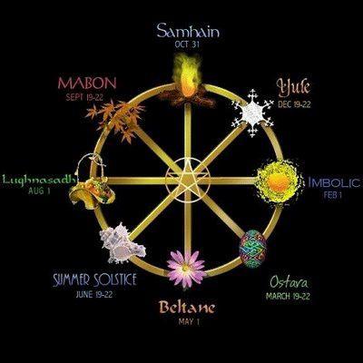 Θερινό Ηλιοστάσιο, Ελλάδα και Wicca ελλάδα wicca coven